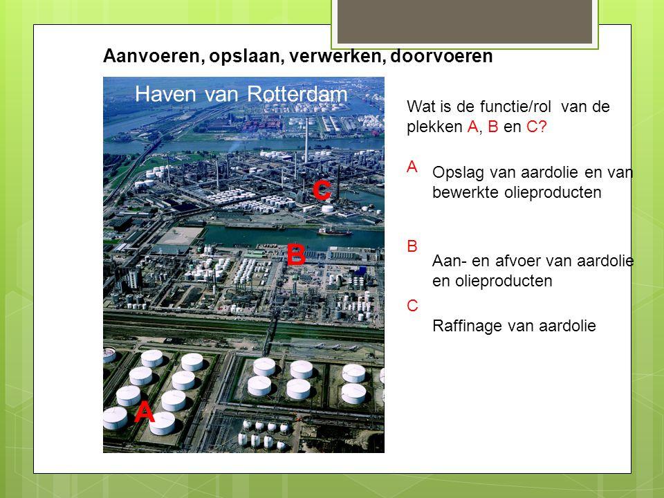 c B A Haven van Rotterdam Aanvoeren, opslaan, verwerken, doorvoeren