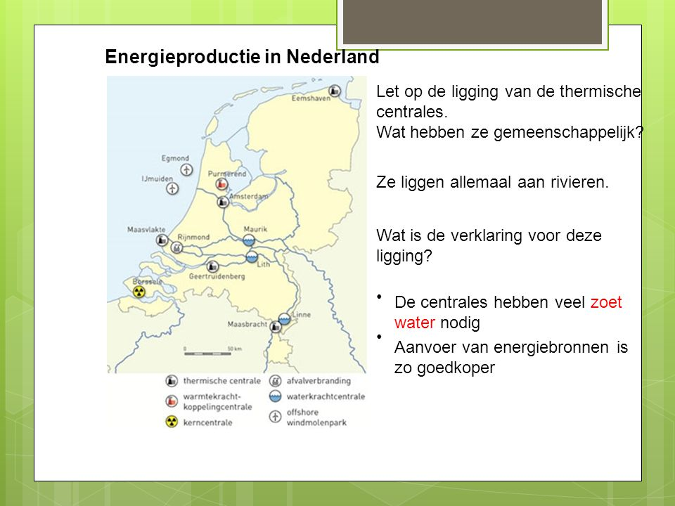 Energieproductie in Nederland