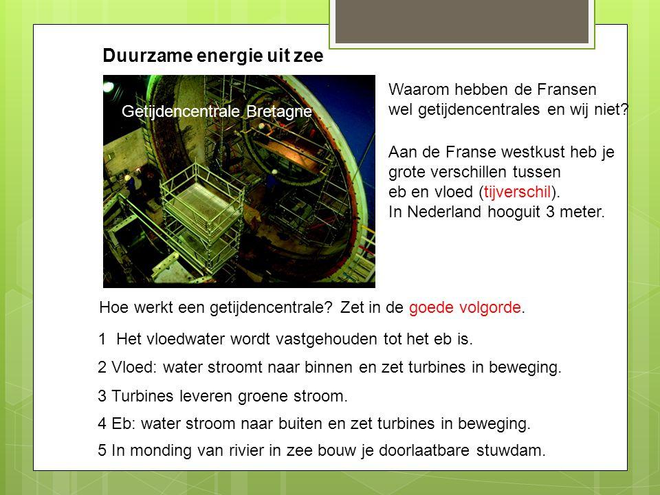 Duurzame energie uit zee