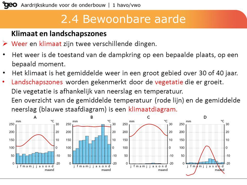 2.4 Bewoonbare aarde Klimaat en landschapszones