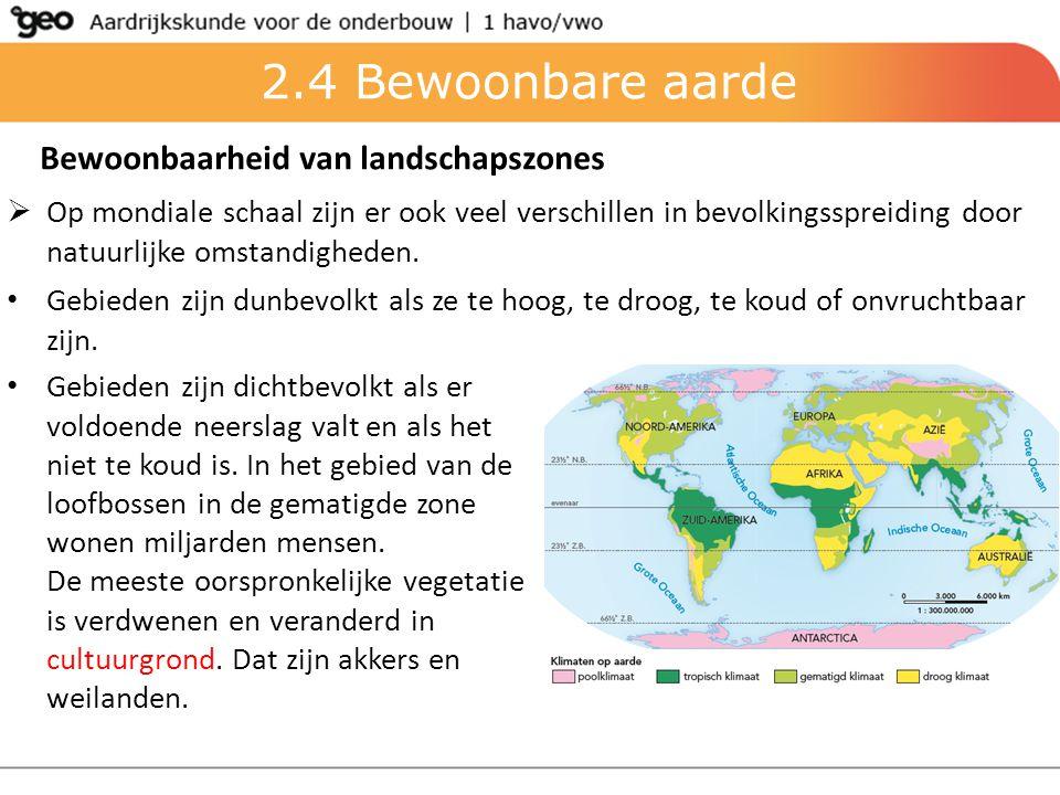 2.4 Bewoonbare aarde Bewoonbaarheid van landschapszones