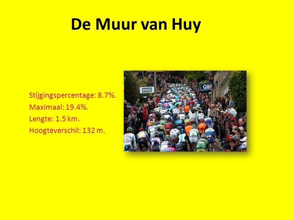 De Muur van Huy Stijgingspercentage: 8.7%. Maximaal: 19.4%.