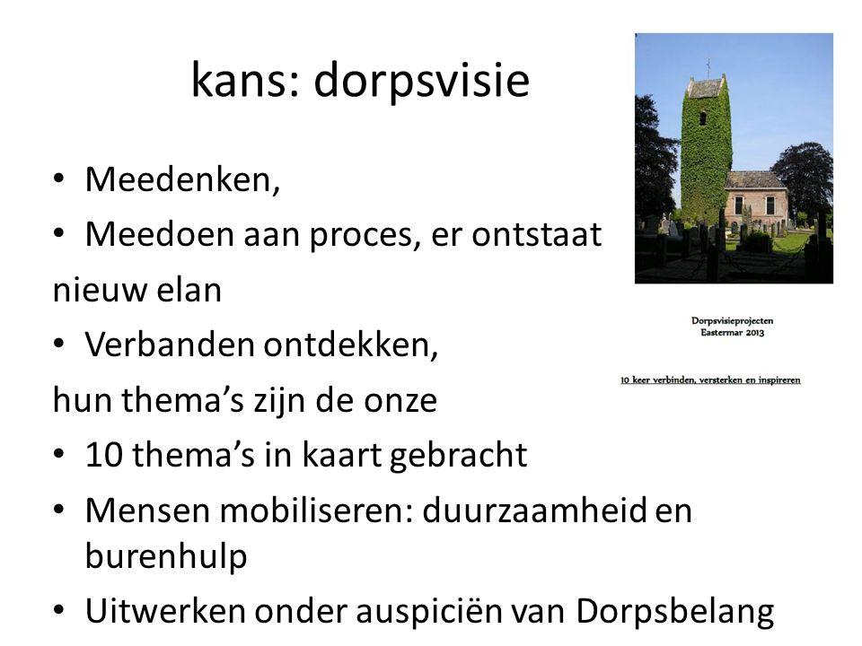 kans: dorpsvisie Meedenken, Meedoen aan proces, er ontstaat nieuw elan