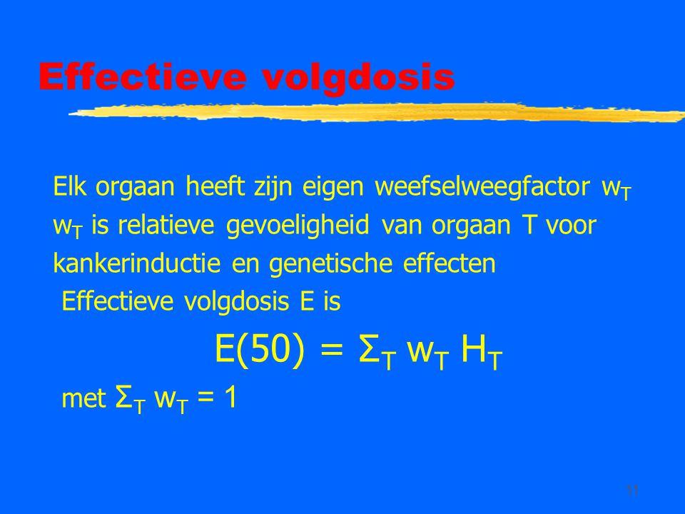 Effectieve volgdosis Elk orgaan heeft zijn eigen weefselweegfactor wT