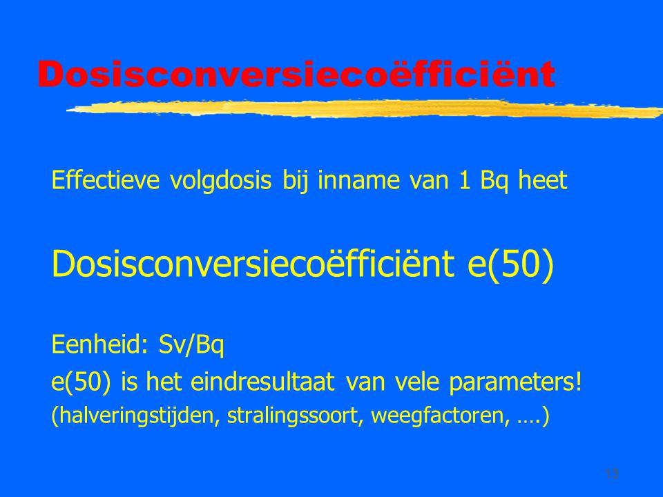 Dosisconversiecoëfficiënt
