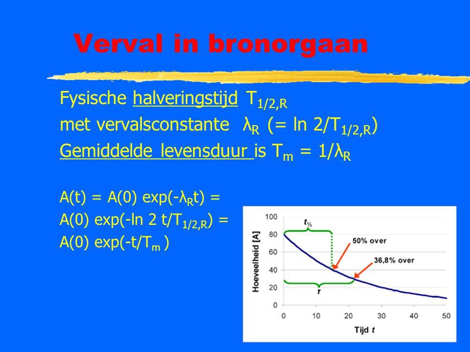 Verval in bronorgaan Fysische halveringstijd T1/2,R