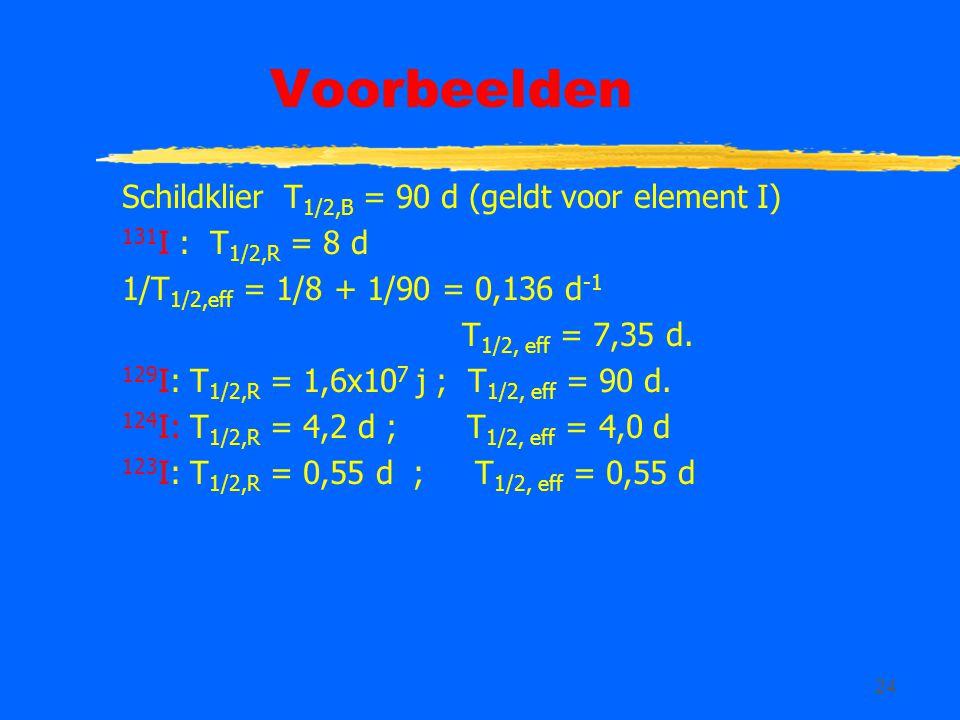 Voorbeelden Schildklier T1/2,B = 90 d (geldt voor element I)