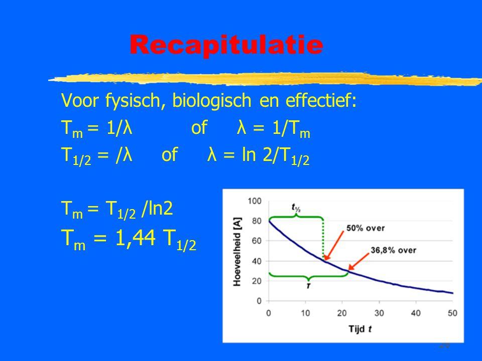 Recapitulatie Tm = 1,44 T1/2 Voor fysisch, biologisch en effectief: