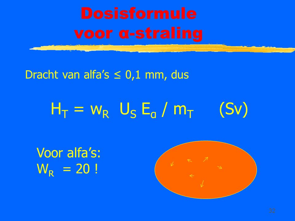 Dosisformule voor α-straling