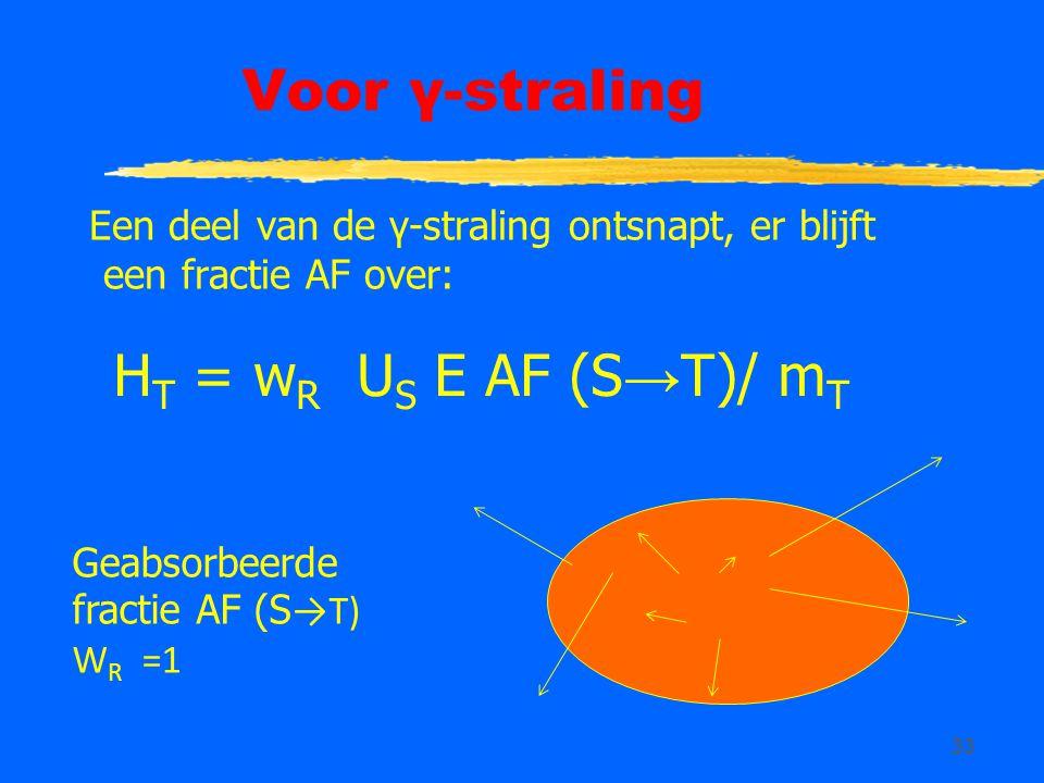 Voor γ-straling HT = wR US E AF (S→T)/ mT