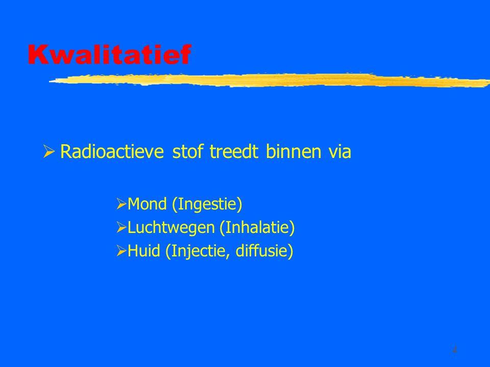 Kwalitatief Radioactieve stof treedt binnen via Mond (Ingestie)