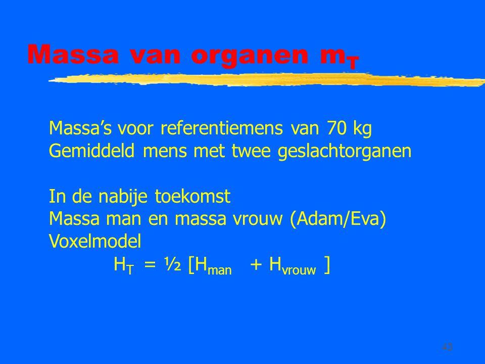 Massa van organen mT Massa's voor referentiemens van 70 kg