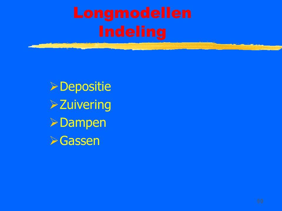 Longmodellen Indeling