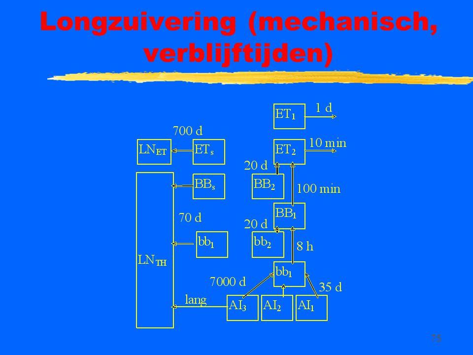 Longzuivering (mechanisch, verblijftijden)