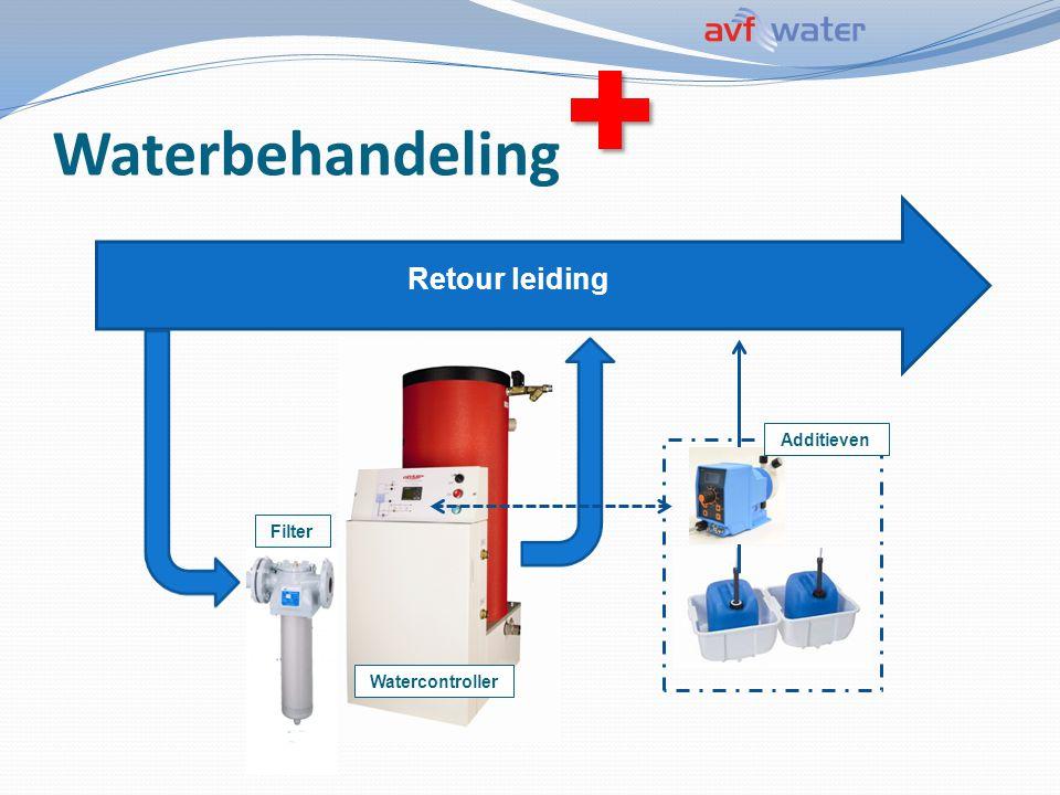 Waterbehandeling Retour leiding Additieven Filter Watercontroller
