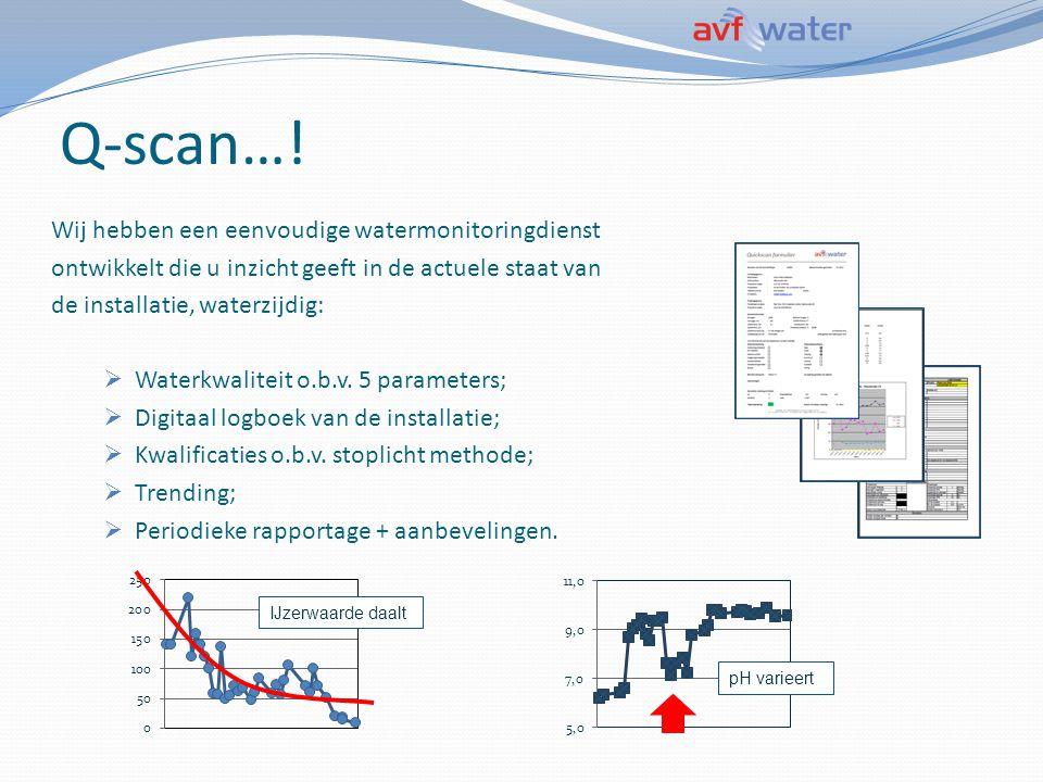 Q-scan…! Wij hebben een eenvoudige watermonitoringdienst
