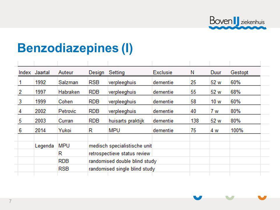 Benzodiazepines (I)