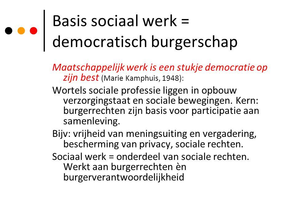 Basis sociaal werk = democratisch burgerschap