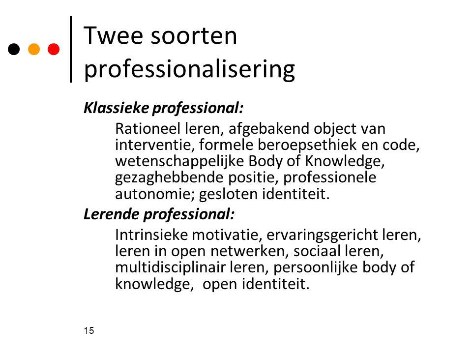 Twee soorten professionalisering