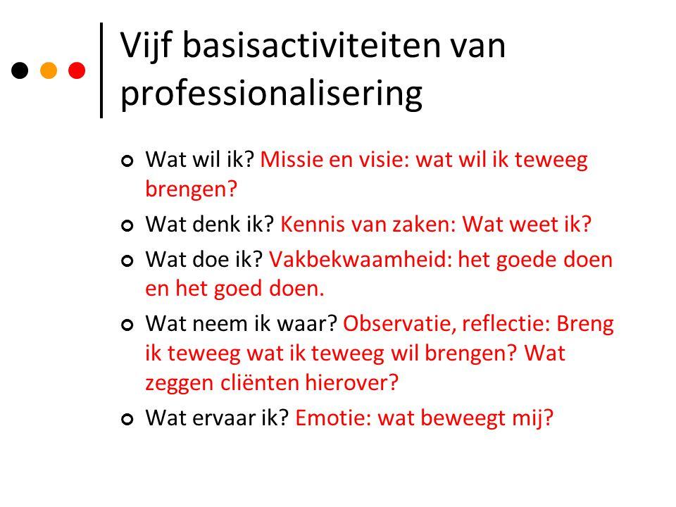 Vijf basisactiviteiten van professionalisering