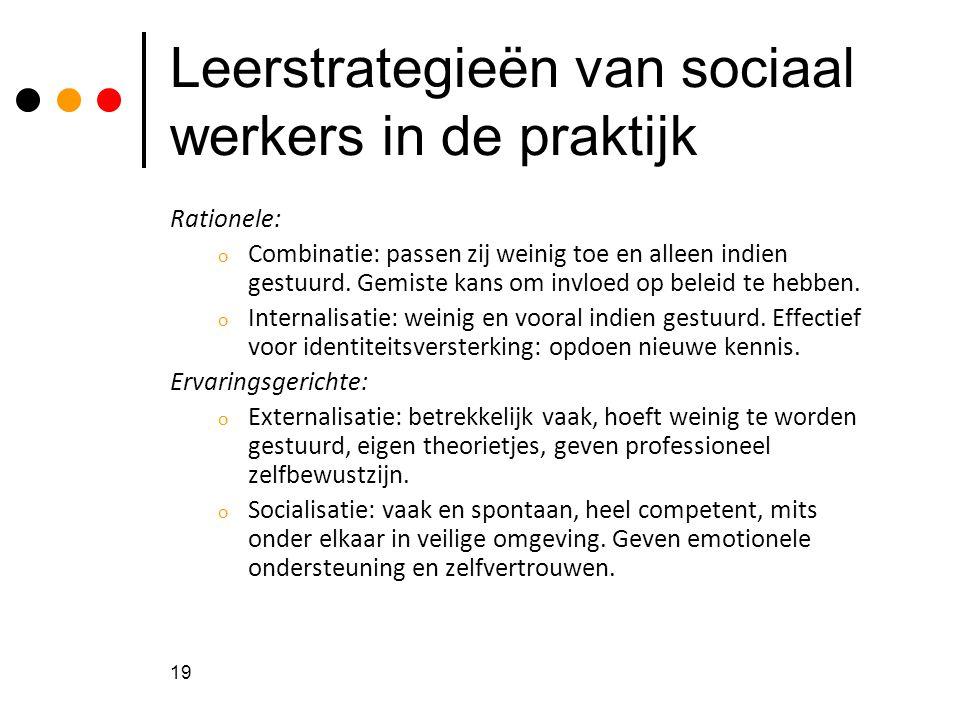 Leerstrategieën van sociaal werkers in de praktijk