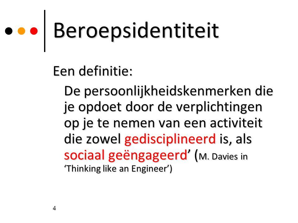 Beroepsidentiteit Een definitie: