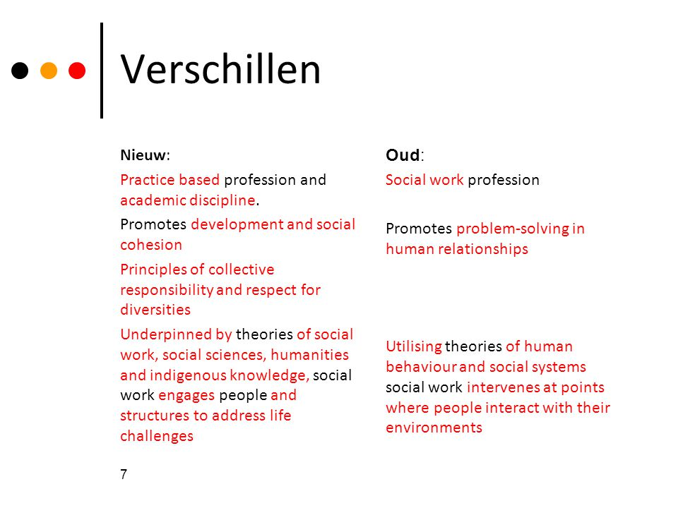 Verschillen Nieuw: Practice based profession and academic discipline.