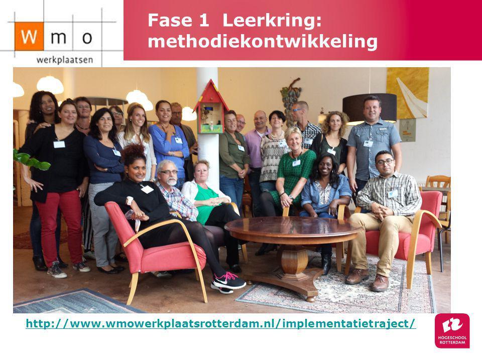 Fase 1 Leerkring: methodiekontwikkeling