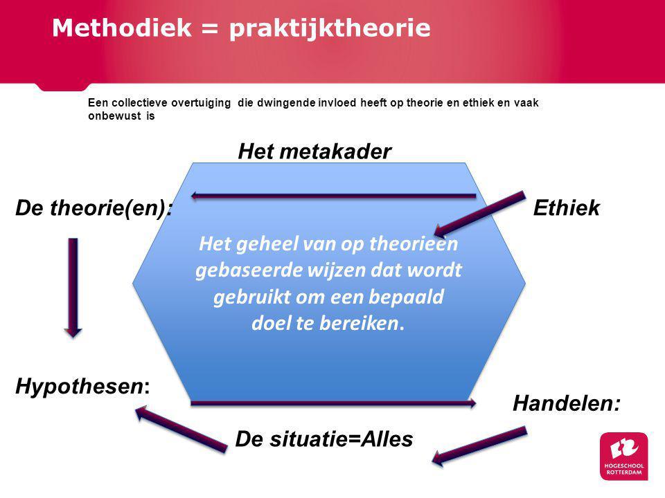 Methodiek = praktijktheorie