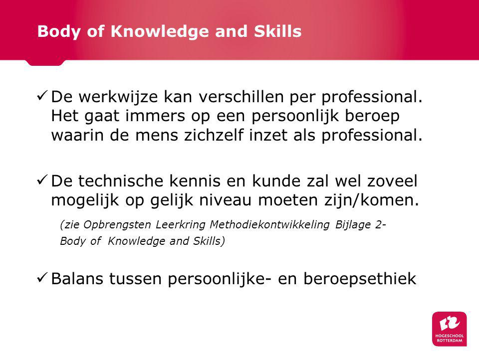 Body of Knowledge and Skills