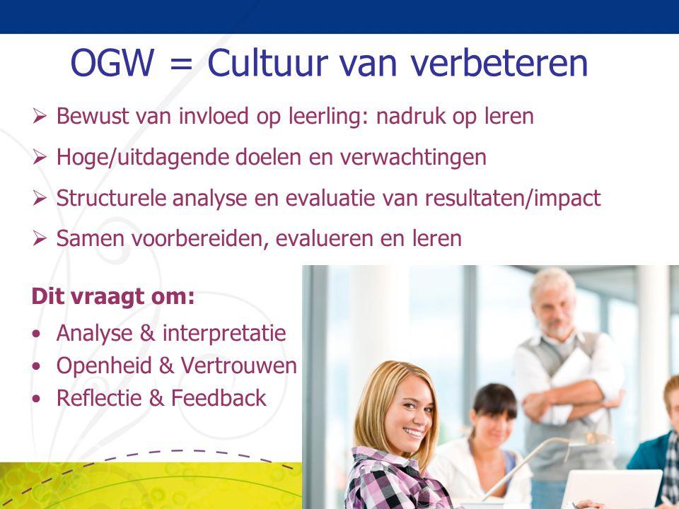 OGW = Cultuur van verbeteren