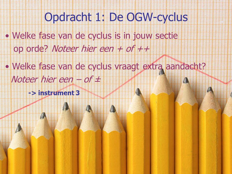 Opdracht 1: De OGW-cyclus
