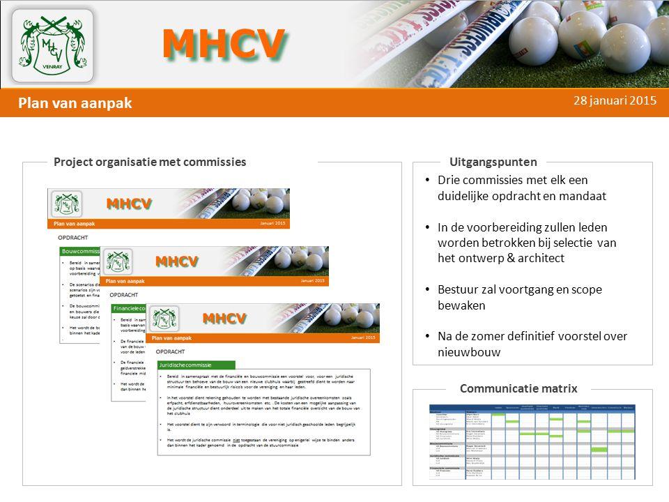 Plan van aanpak 28 januari 2015 Project organisatie met commissies