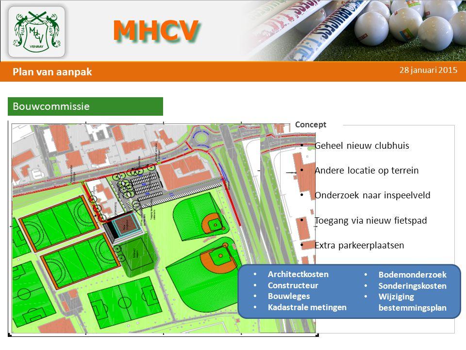 Plan van aanpak Bouwcommissie Bestaande situatie Geheel nieuw clubhuis
