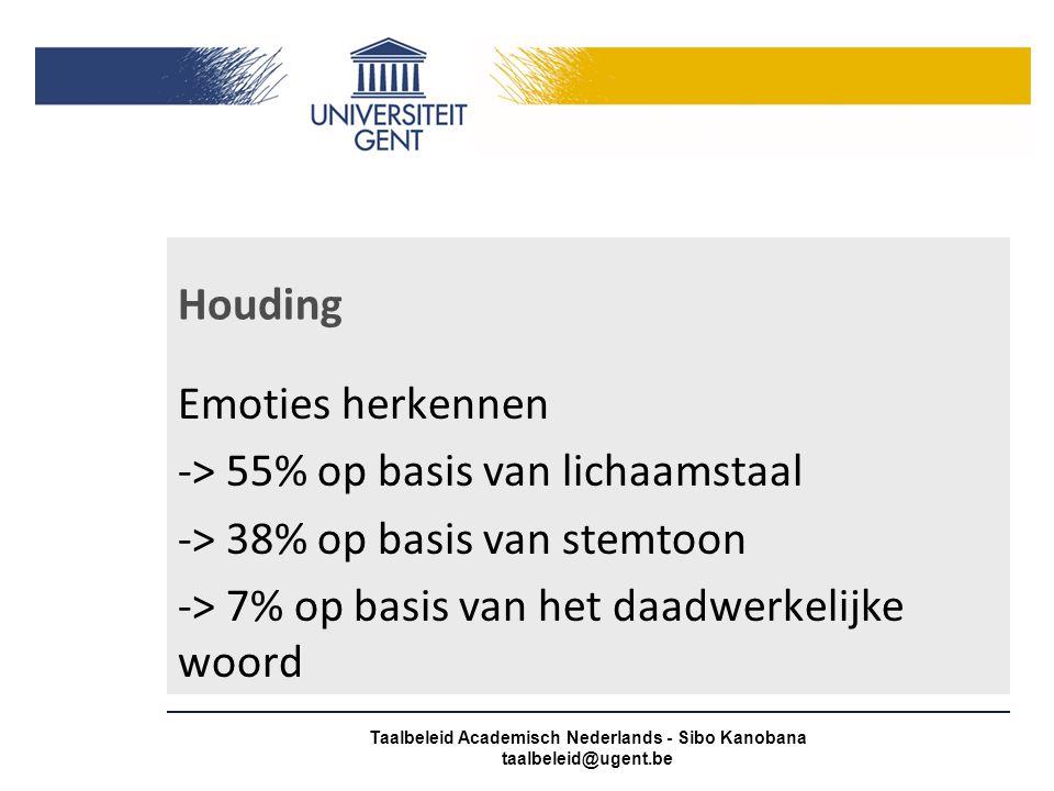 Taalbeleid Academisch Nederlands - Sibo Kanobana