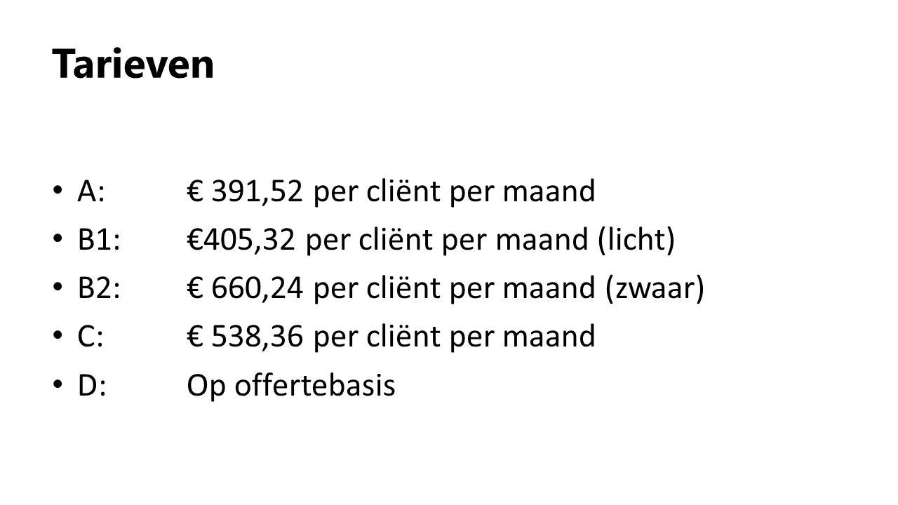 Tarieven A: € 391,52 per cliënt per maand