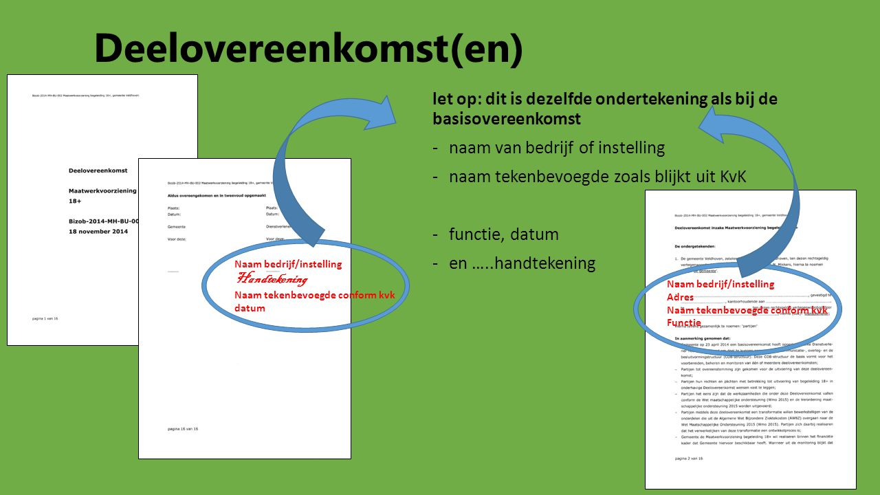 Deelovereenkomst(en)