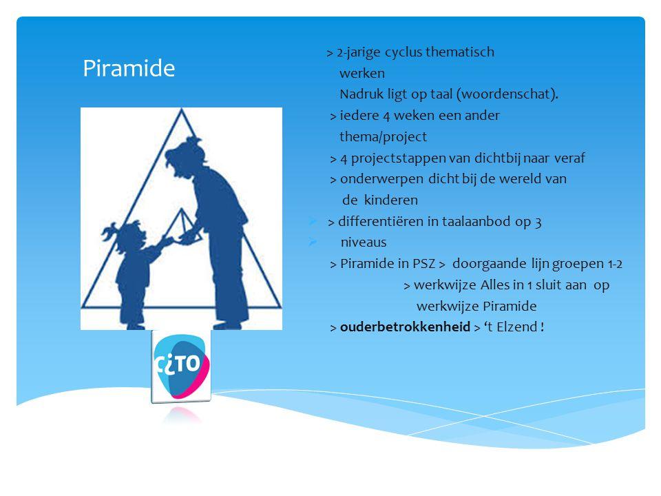 Piramide > 2-jarige cyclus thematisch werken