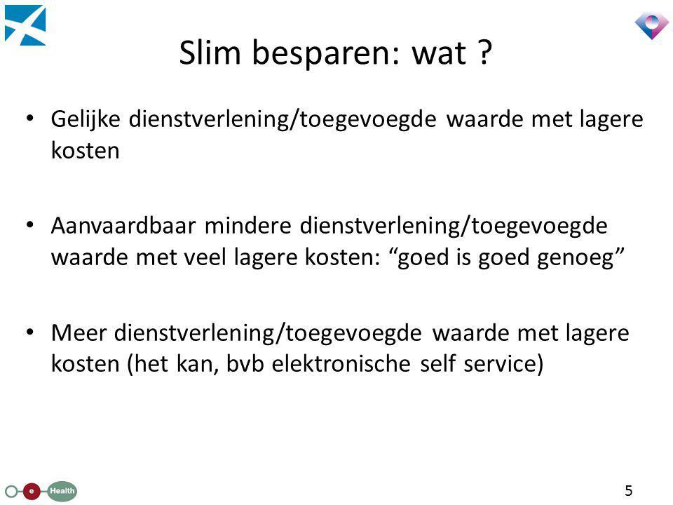 Slim besparen: wat Gelijke dienstverlening/toegevoegde waarde met lagere kosten.