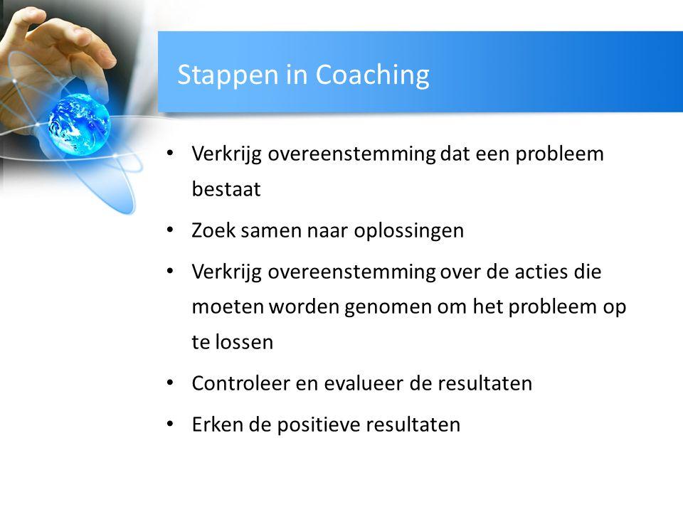 Stappen in Coaching Verkrijg overeenstemming dat een probleem bestaat