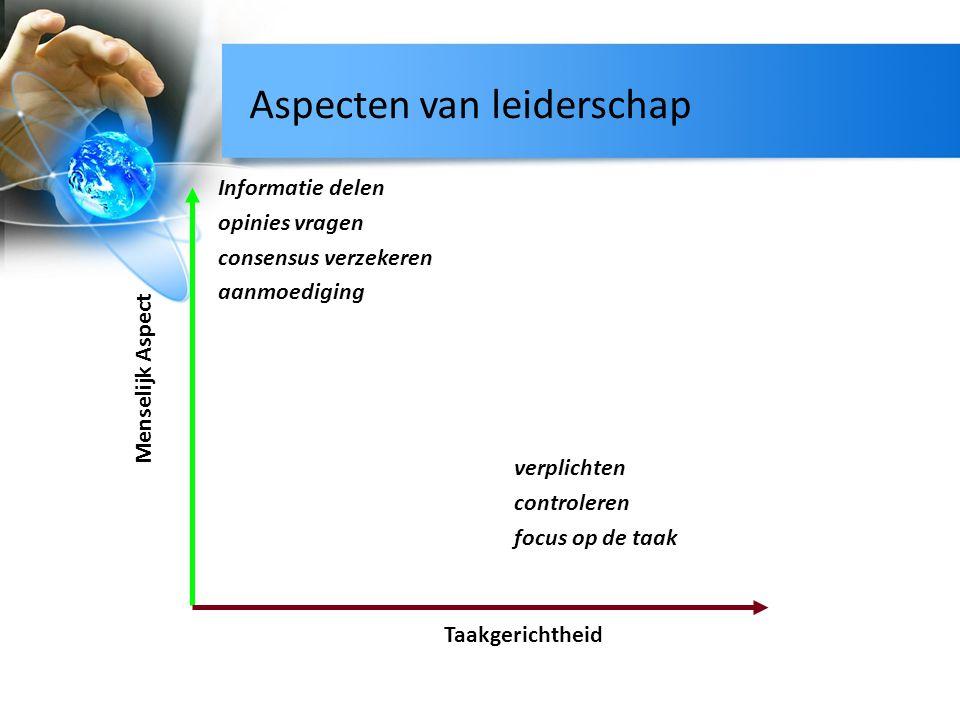 Aspecten van leiderschap