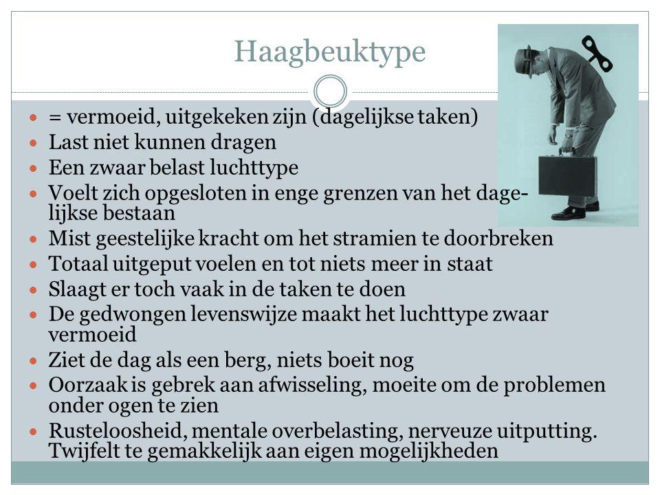 Haagbeuktype = vermoeid, uitgekeken zijn (dagelijkse taken)