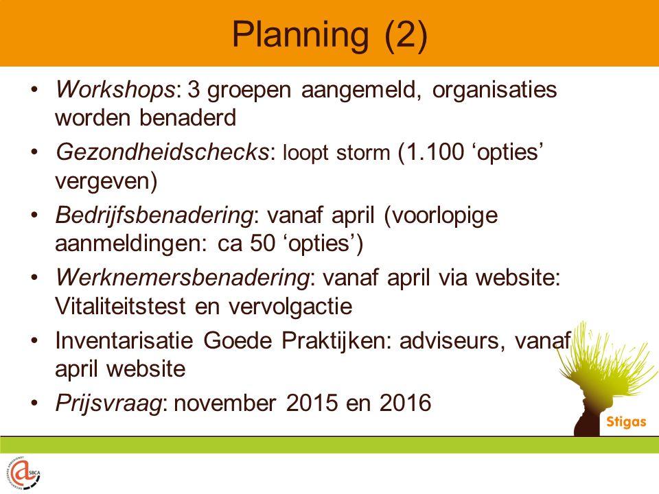 Planning (2) Workshops: 3 groepen aangemeld, organisaties worden benaderd. Gezondheidschecks: loopt storm (1.100 'opties' vergeven)