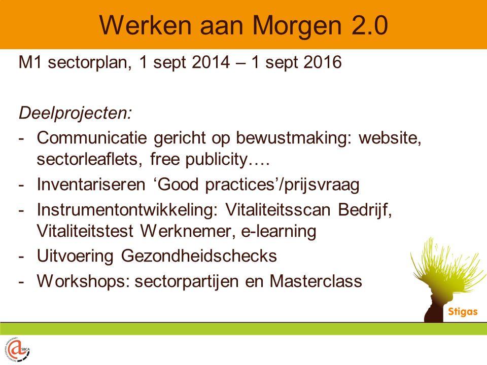 Werken aan Morgen 2.0 M1 sectorplan, 1 sept 2014 – 1 sept 2016