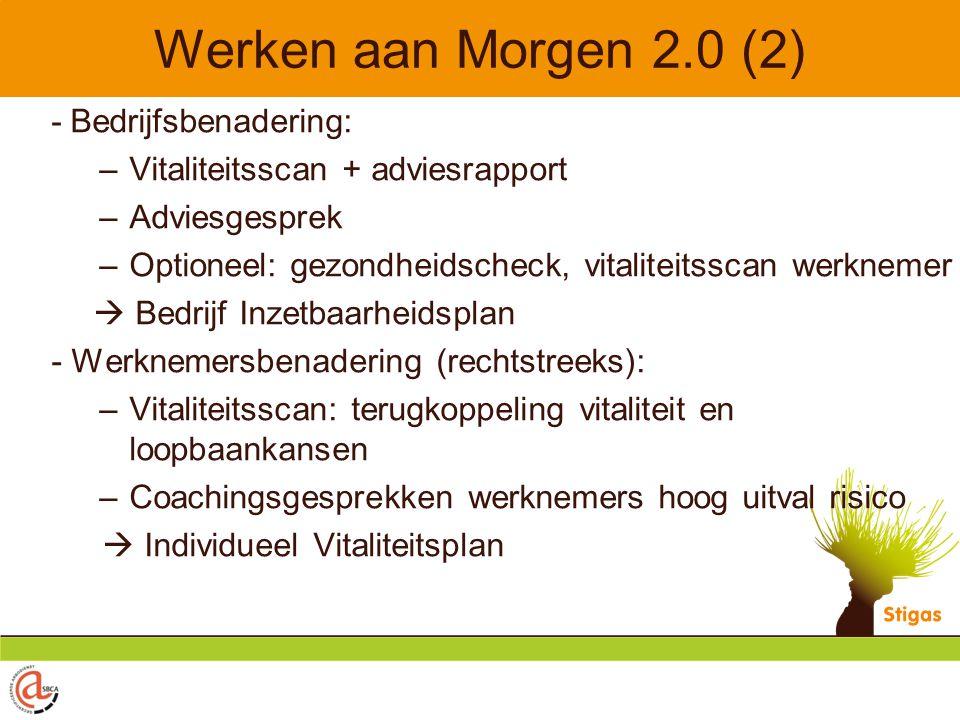 Werken aan Morgen 2.0 (2) Vitaliteitsscan + adviesrapport