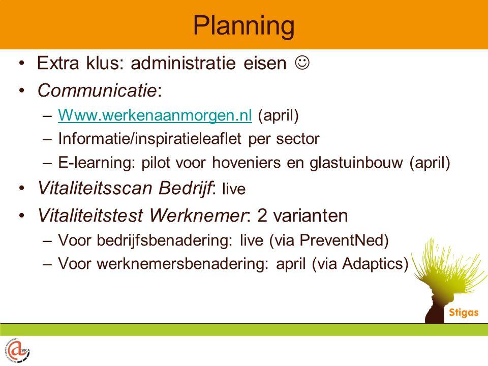 Planning Extra klus: administratie eisen  Communicatie: