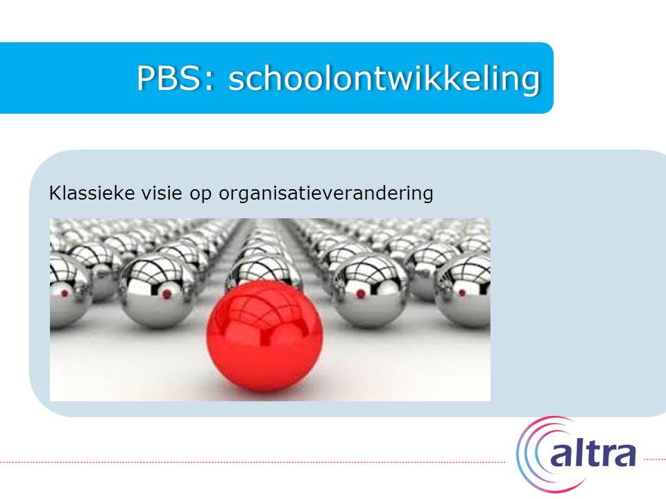 PBS: schoolontwikkeling