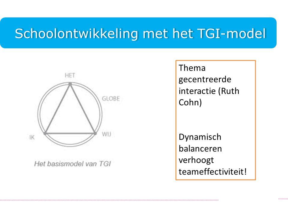 Schoolontwikkeling met het TGI-model