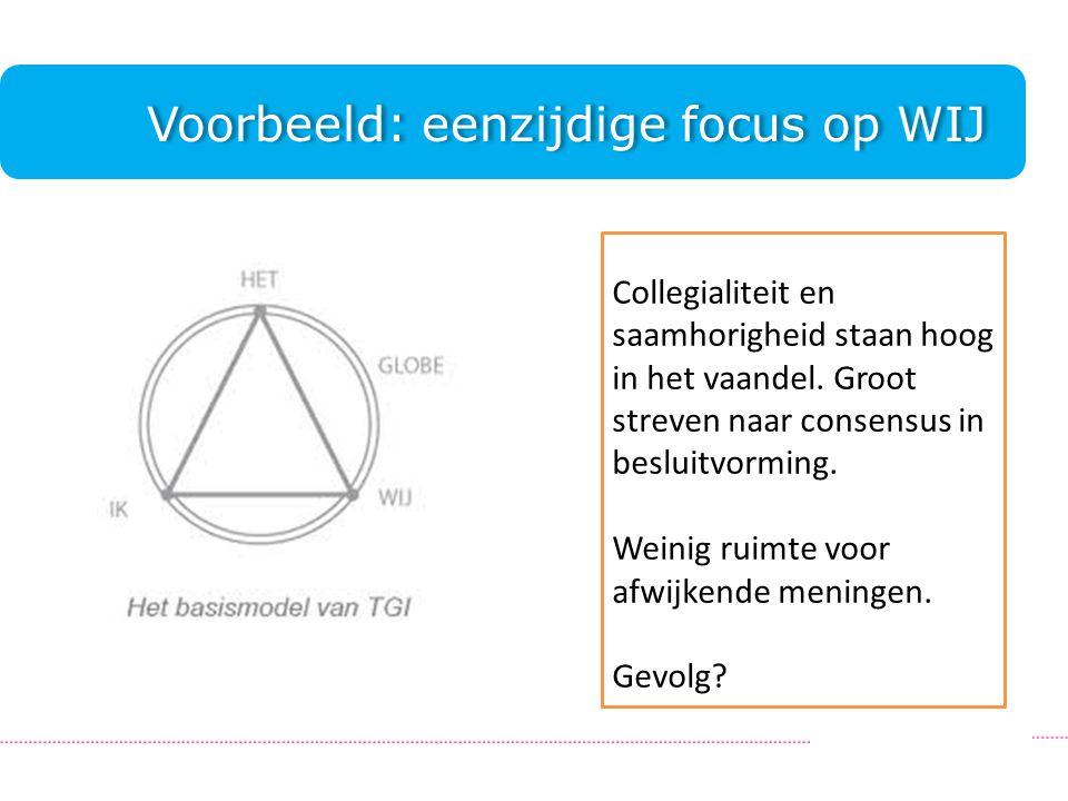 Voorbeeld: eenzijdige focus op WIJ