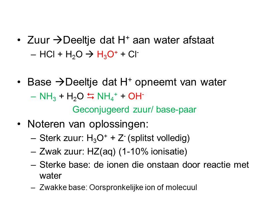 Zuur Deeltje dat H+ aan water afstaat